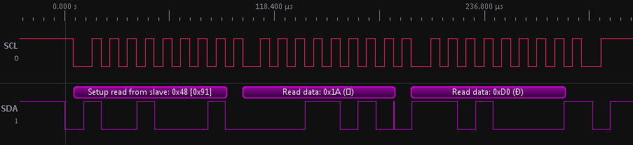 Timing diagram for the TMP102 sensor. Logged with the open logic sniffer.
